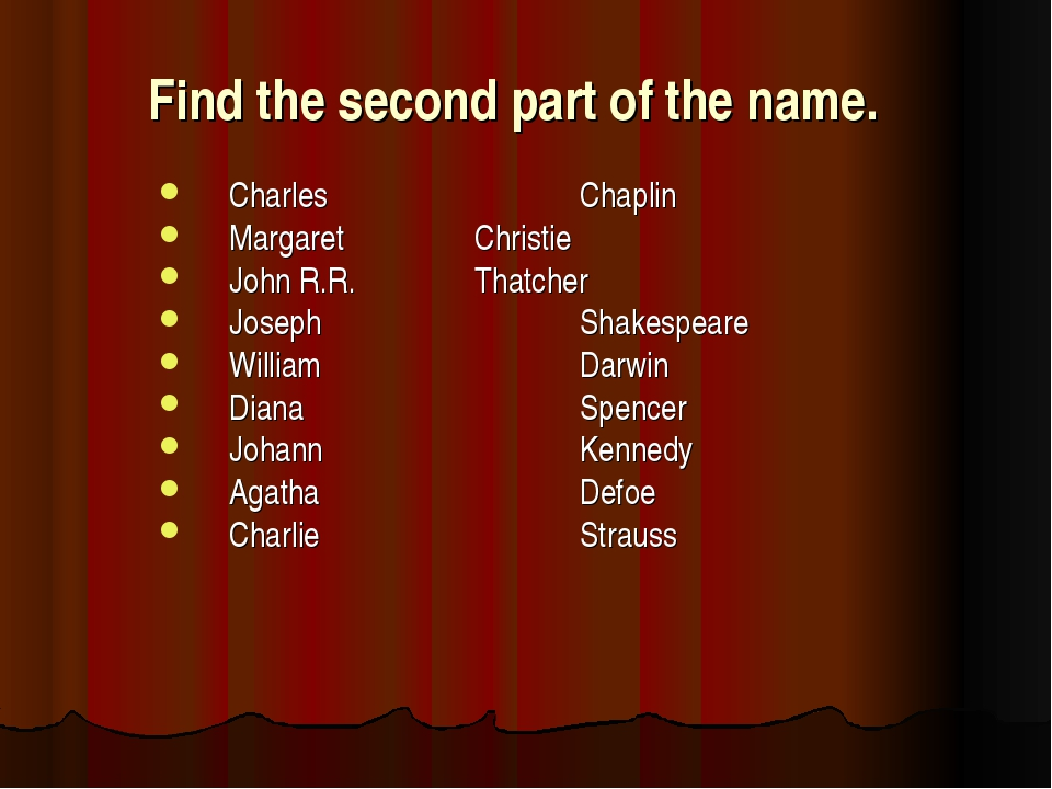 Find the second part of the name.  Charles			Chaplin Margaret 		Christie John...