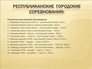 Результаты достижений обучающихся: 1. Абрамова Анастасия 2 место – настольны
