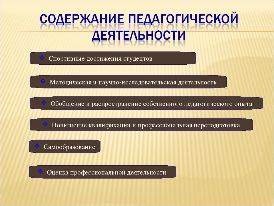Спортивные достижения студентов Методическая и научно-исследовательская деят...