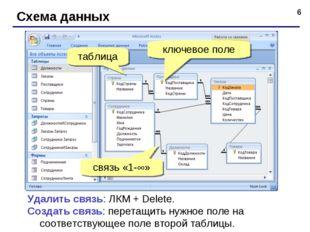 * Схема данных Удалить связь: ЛКМ + Delete. Создать связь: перетащить нужное