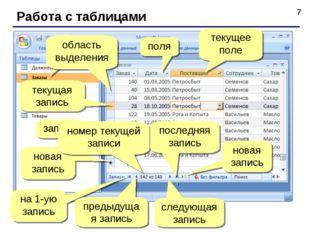 * Работа с таблицами 2xЛКМ последняя запись поля записи текущая запись област