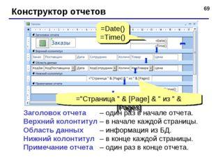 * Конструктор отчетов Заголовок отчета – один раз в начале отчета. Верхний к