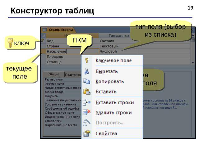 * Конструктор таблиц текущее поле тип поля (выбор из списка) свойства текущег...