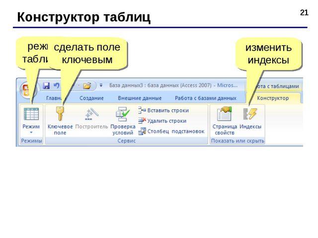 * Конструктор таблиц режим таблицы сделать поле ключевым изменить индексы