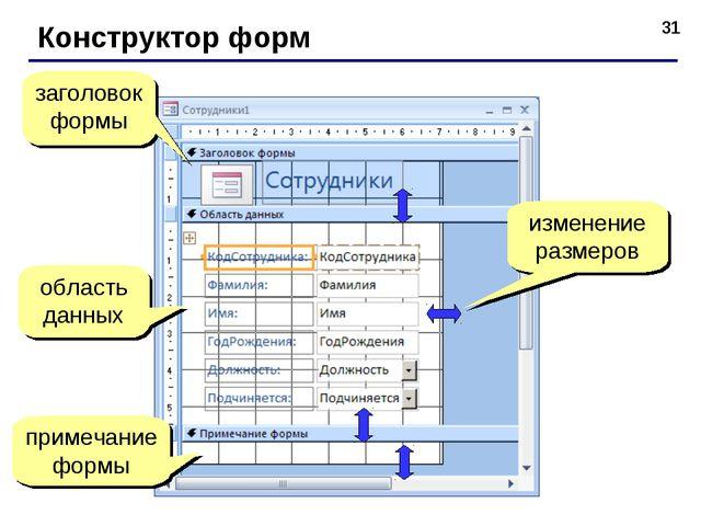 * Конструктор форм заголовок формы область данных примечание формы изменение...