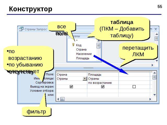 * Конструктор таблица (ПКМ – Добавить таблицу) перетащить ЛКМ все поля по воз...