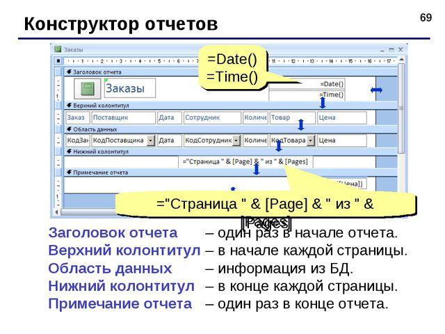 * Конструктор отчетов Заголовок отчета – один раз в начале отчета. Верхний к...