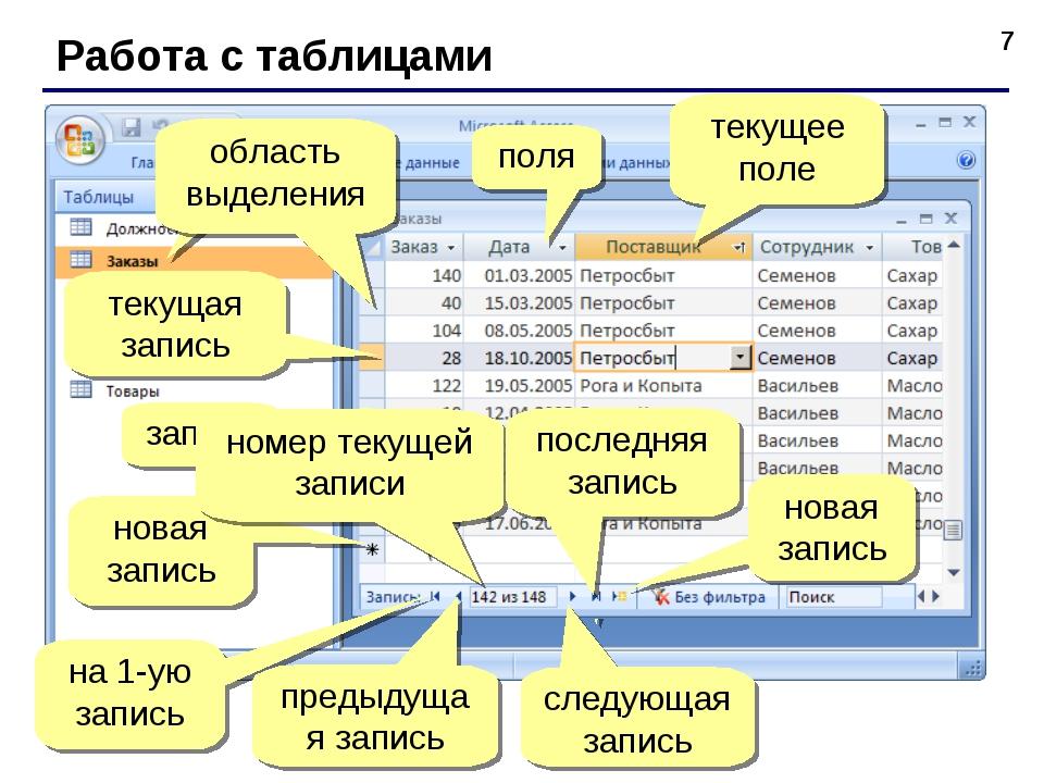 * Работа с таблицами 2xЛКМ последняя запись поля записи текущая запись област...