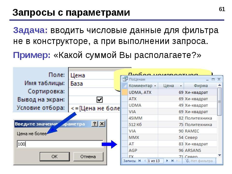 * Запросы с параметрами Задача: вводить числовые данные для фильтра не в конс...