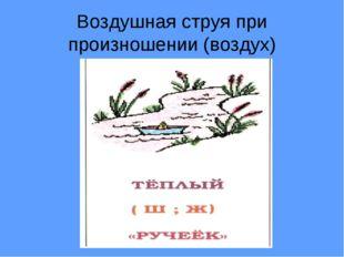 Воздушная струя при произношении (воздух)
