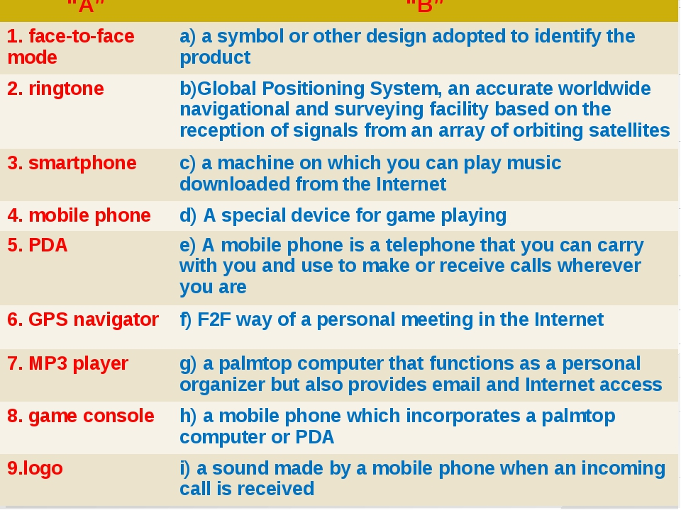 """""""A""""""""B"""" 1. face-to-face mode a) a symbol or other design adopted to identify..."""