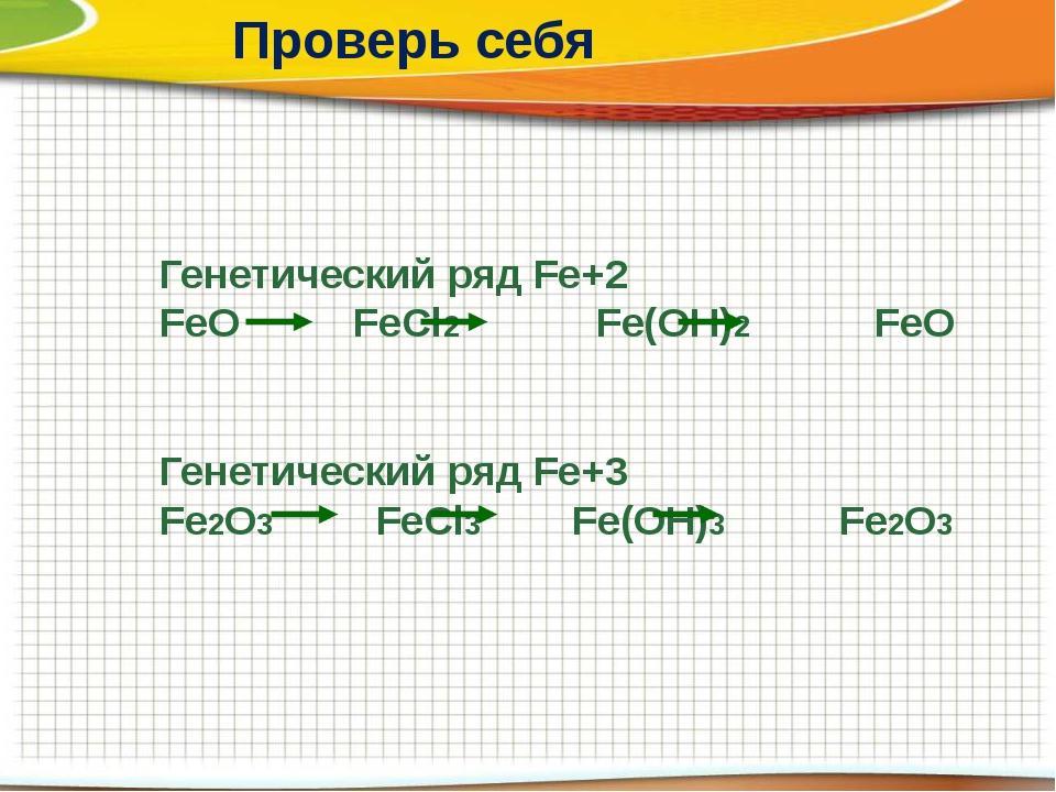 Проверь себя Генетический ряд Fe+2 FeО FeCl2 Fe(OH)2 FeO Генетический ряд Fe+...