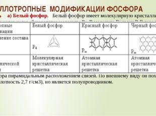 АЛЛОТРОПНЫЕ МОДИФИКАЦИИ ФОСФОРА а) Белый фосфор. Белый фосфор имеет молекуляр