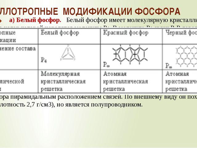 АЛЛОТРОПНЫЕ МОДИФИКАЦИИ ФОСФОРА а) Белый фосфор. Белый фосфор имеет молекуляр...