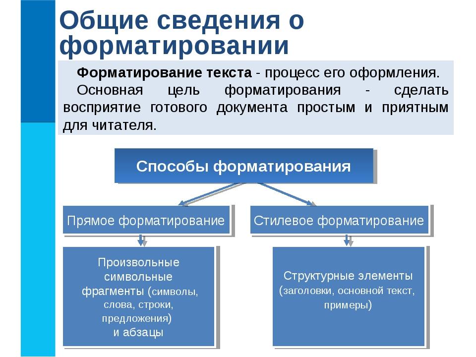 Общие сведения о форматировании Форматирование текста - процесс его оформлени...