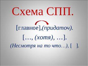 Схема СПП. [главное],(придаточ). […, (хотя), …]. (Несмотря на то что…), [ ].