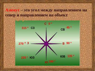 Азимут – это угол между направлением на север и направлением на объект