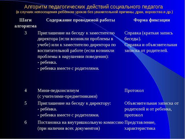 Алгоритм педагогических действий социального педагога (в случаях непосещения...