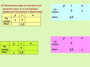 4) Обозначаем одну из неизвестных величин через х и составляем уравнение (воз