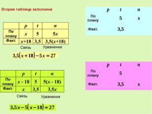 Связь Уравнение Связь Уравнение Вторая таблица заполнена ptn По плану5x