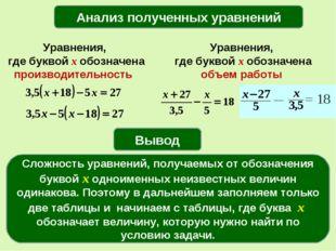 Уравнения, где буквой х обозначена производительность Уравнения, где буквой х