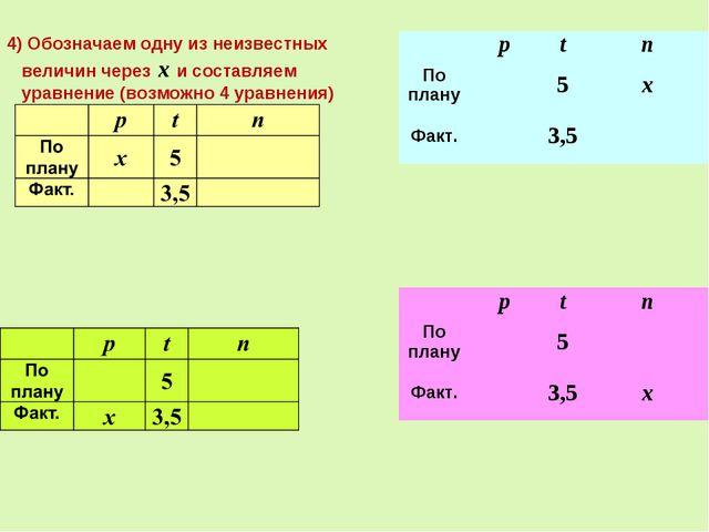 4) Обозначаем одну из неизвестных величин через х и составляем уравнение (воз...