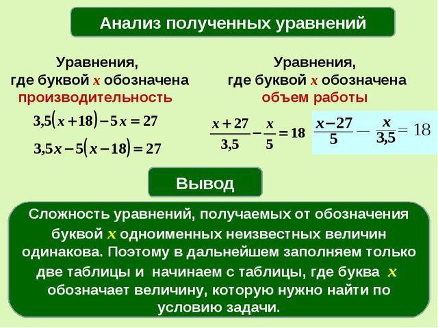 Уравнения, где буквой х обозначена производительность Уравнения, где буквой х...