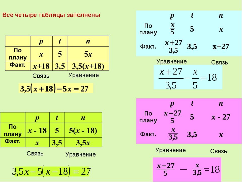 Связь Уравнение Связь Уравнение Связь Уравнение Связь Уравнение Все четыре т...