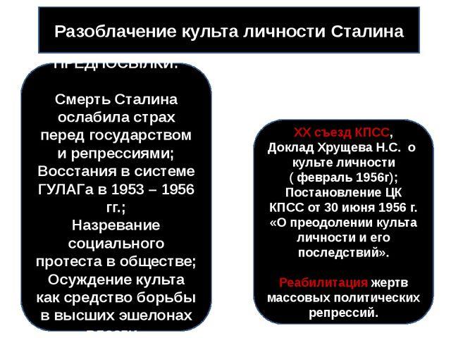 Разоблачение культа личности Сталина ПРЕДПОСЫЛКИ: Смерть Сталина ослабила стр...