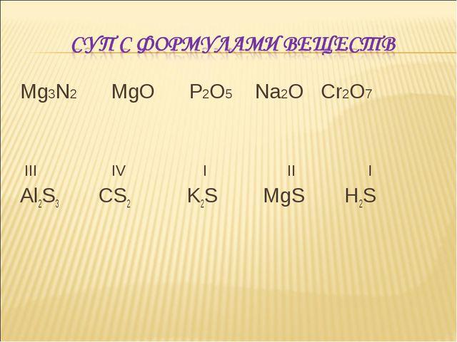 Mg3N2 MgO P2O5 Na2O Cr2O7 IIIIVI II I Al2S3 CS2 K2S...