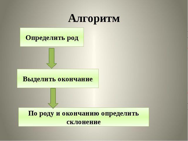 Алгоритм Определить род Выделить окончание По роду и окончанию определить скл...
