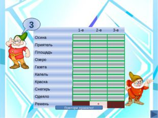 Повтори правило! 3 1-е 2-е 3-е Осина + Приятель + Площадь + Озеро + Газета +