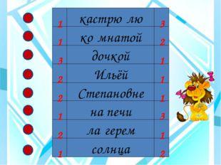 кастрю́лю ко́мнатой дочкой Ильёй Степановне на печи ла́герем солнца 2 1 1 2 3
