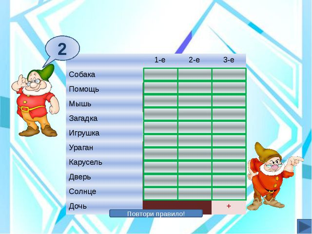 Повтори правило! 2 1-е 2-е 3-е Собака + Помощь + Мышь + Загадка + Игрушка +...
