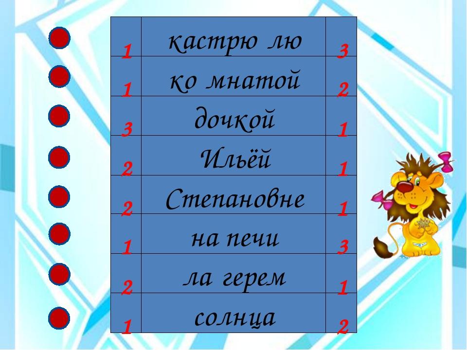 кастрю́лю ко́мнатой дочкой Ильёй Степановне на печи ла́герем солнца 2 1 1 2 3...