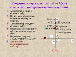 1 2 3 4 5 1 2 3 4 -1 -2 -3 -4 -1 -2 -3 -4 -5 B(-3;4) A(4;3) D(0;3) F(5;-4) C