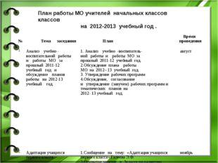 План работы МО учителей начальных классов классов на 2012-2013 учебный год .