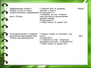 5 Дифференциация учащихся младших классов на уроках трудового обучения в ко