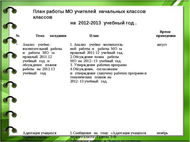 План работы МО учителей начальных классов классов на 2012-2013 учебный год ....