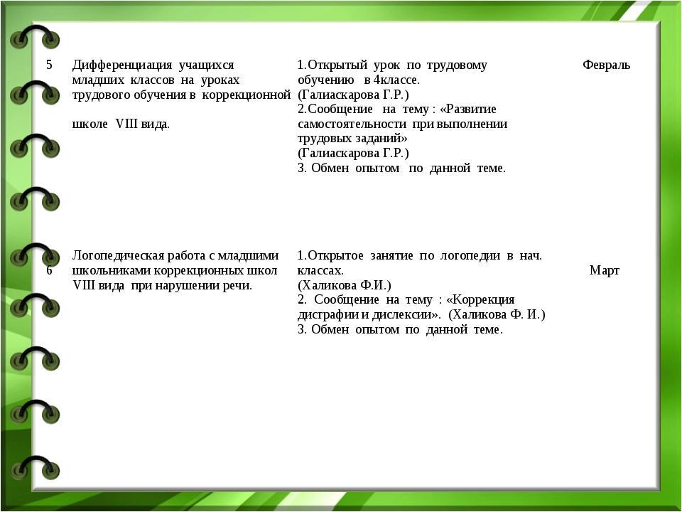 5 Дифференциация учащихся младших классов на уроках трудового обучения в ко...