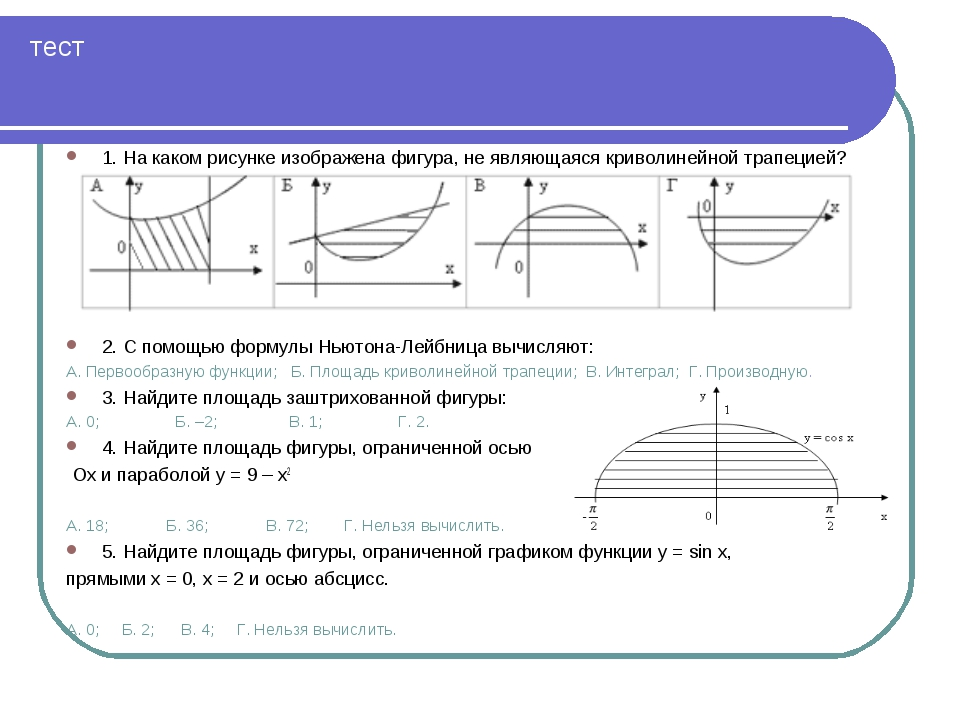 тест 1. На каком рисунке изображена фигура, не являющаяся криволинейной трапе...