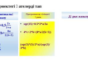 Өрнектегі қателерді тап Математикалық жазу Программалау тіліндегі өрнек sqr(1