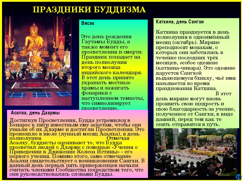 ПРАЗДНИКИ БУДДИЗМА Весак Это день рождения Гаутамы Будды, а также момент ег...