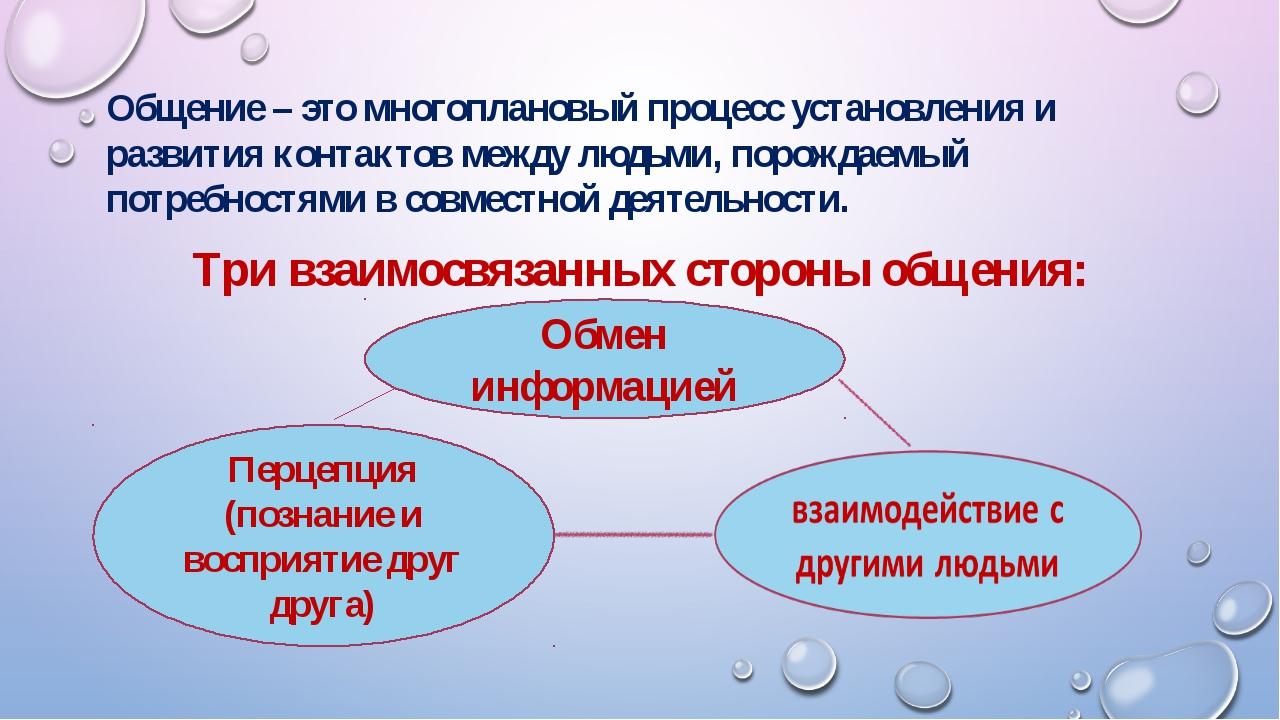 Общение – это многоплановый процесс установления и развития контактов между л...