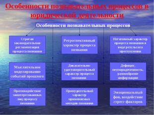 Особенности познавательных процессов в юридической деятельности Особенности п