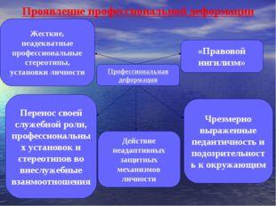 Проявление профессиональной деформации Профессиональная деформация Жесткие, н