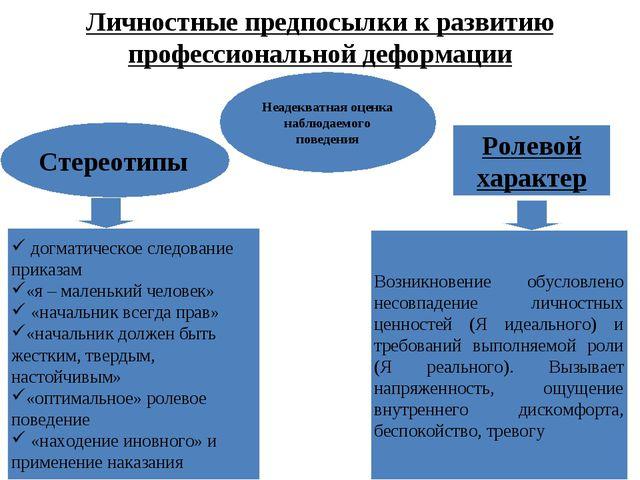 Личностные предпосылки к развитию профессиональной деформации Стереотипы Неад...