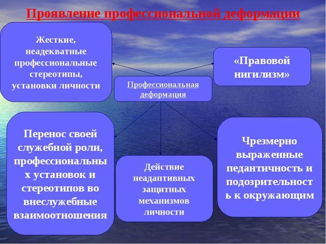 Проявление профессиональной деформации Профессиональная деформация Жесткие, н...