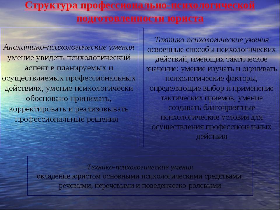 Структура профессионально-психологической подготовленности юриста Аналитико-п...
