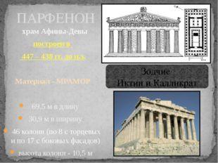 храм Афины-Девы построен в 447 – 438 гг. до н.э. Материал - МРАМОР 69,5 м в